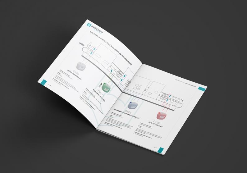Katalog produktowy - wizualizacja wnętrza